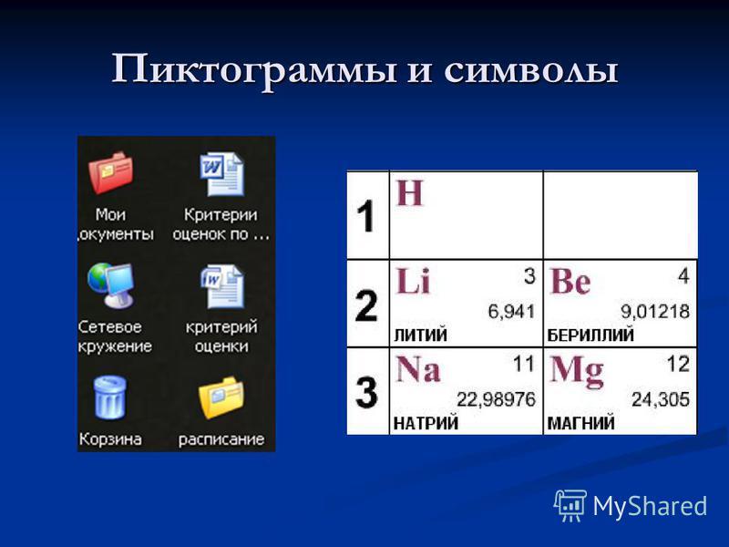 Пиктограммы и символы