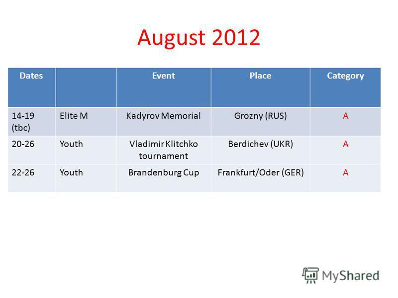 August 2012 DatesEventPlaceCategory 14-19 (tbc) Elite MKadyrov MemorialGrozny (RUS)A 20-26Youth Vladimir Klitchko tournament Berdichev (UKR)A 22-26YouthBrandenburg CupFrankfurt/Oder (GER)A