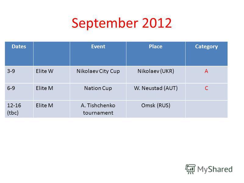September 2012 DatesEventPlaceCategory 3-9Elite WNikolaev City CupNikolaev (UKR)A 6-9Elite MNation CupW. Neustad (AUT)C 12-16 (tbc) Elite MA. Tishchenko tournament Omsk (RUS)