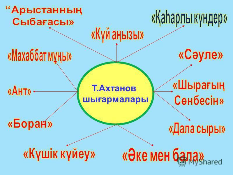 Т.Ахтанов шығармалары