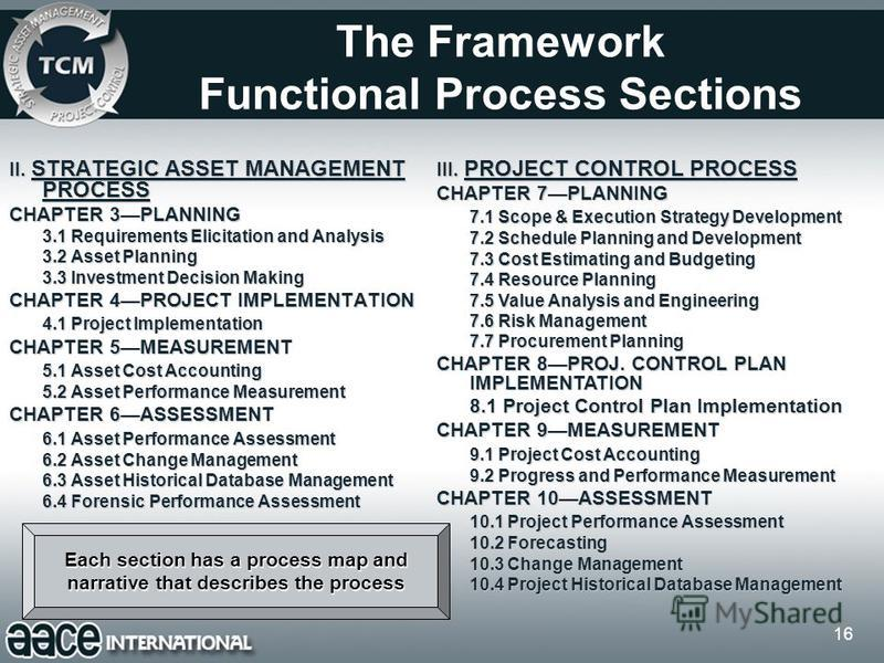 16 The Framework Functional Process Sections II. STRATEGIC ASSET MANAGEMENT PROCESS CHAPTER 3PLANNING 3.1 Requirements Elicitation and Analysis 3.2 Asset Planning 3.2 Asset Planning 3.3 Investment Decision Making 3.3 Investment Decision Making CHAPTE