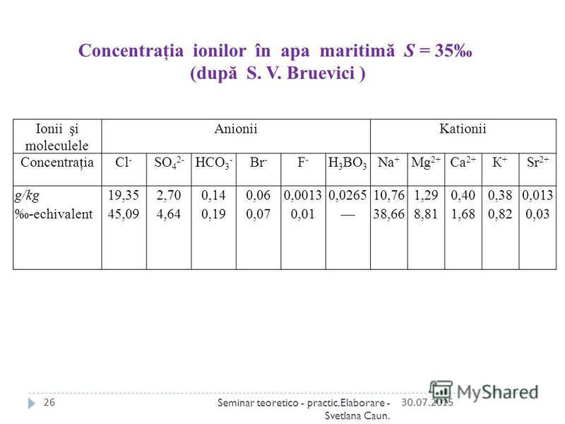 Ionii şi moleculele AnioniiKationii ConcentraţiaСl-Сl- SO 4 2- НСО 3 - Вr-Вr- F-F- Н 3 ВО 3 Na + Mg 2+ Са 2+ К+К+ Sr 2+ g/kg -echivalent 19,35 45,09 2,70 4,64 0,14 0,19 0,06 0,07 0,0013 0,01 0,0265 10,76 38,66 1,29 8,81 0,40 1,68 0,38 0,82 0,013 0,03