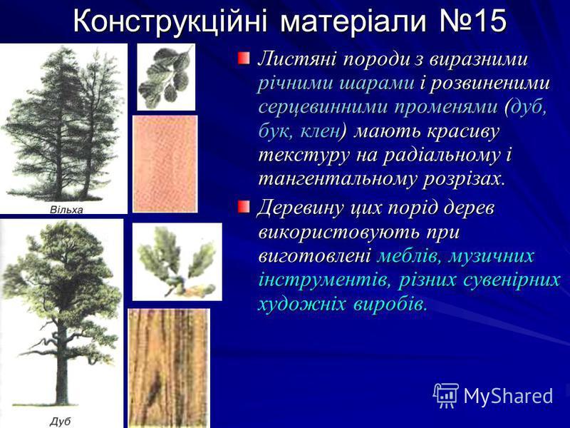 Конструкційні матеріали 15 Конструкційні матеріали 15 Листяні породи з виразними річними шарами і розвиненими серцевинними променями (дуб, бук, клен) мають красиву текстуру на радіальному і тангентальному розрізах. Деревину цих порід дерев використов