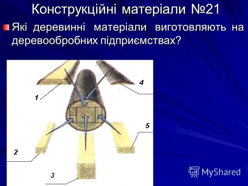 Конструкційні матеріали 21 Конструкційні матеріали 21 Які деревинні матеріали виготовляють на деревообробних підприємствах?