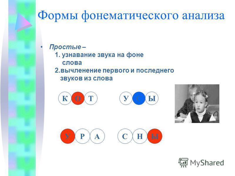 Формы фонематического анализа Простые – 1. узнавание звука на фоне слова 2. вычленение первого и последнего звуков из слова КОТУСЫ УРАСНЫ