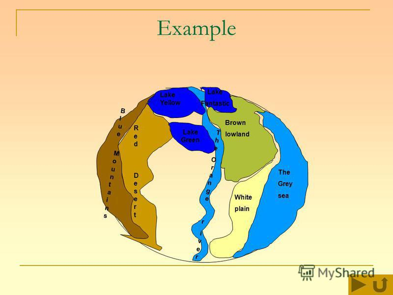 Example Blue MountainsBlue Mountains Red DesertRed Desert Lake Yellow Lake Green Lake Fantastic Brown lowland The Grey sea White plain TheOrangeriverTheOrangeriver