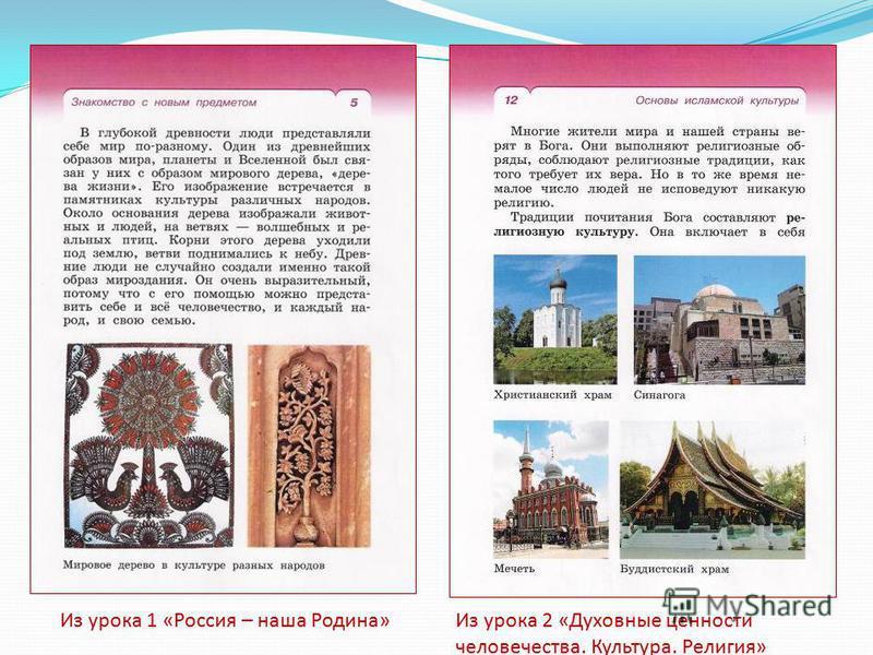 Из урока 1 «Россия – наша Родина»Из урока 2 «Духовные ценности человечества. Культура. Религия»