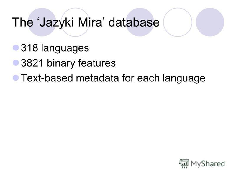 The Jazyki Mira database 318 languages 3821 binary features Text-based metadata for each language