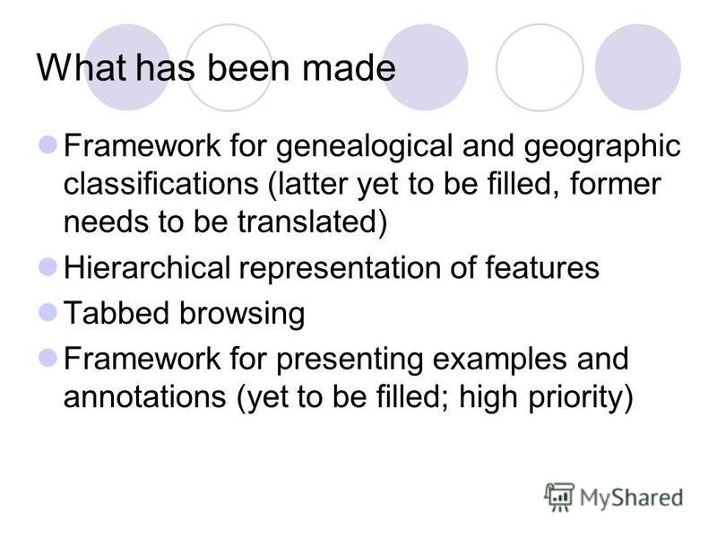 What has been made Framework for genealogical and geographic classifications (latter yet to be filled, former needs to be translated) Hierarchical representation of features Tabbed browsing Framework for presenting examples and annotations (yet to be