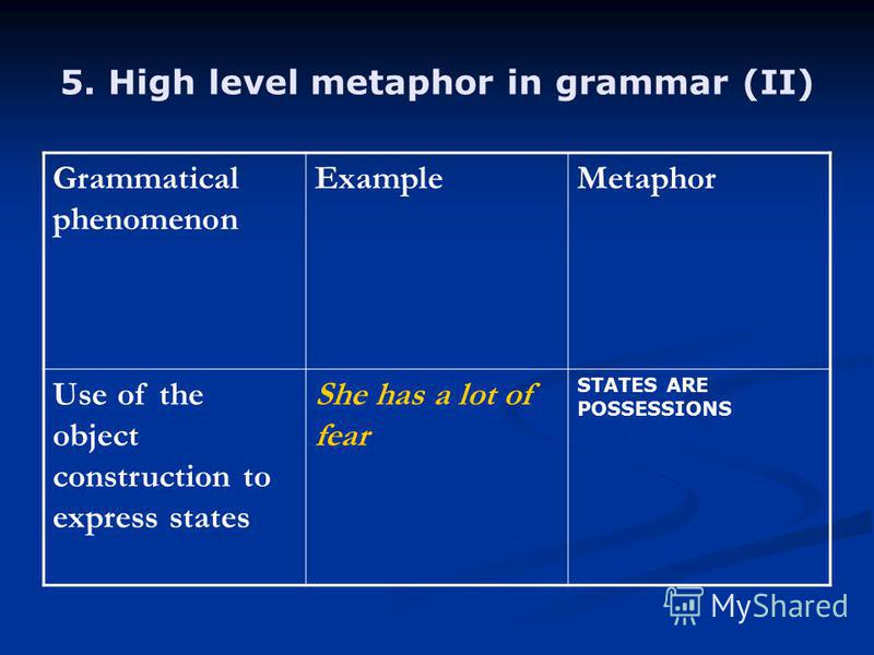 5. High level metaphor in grammar (II) Grammatical phenomenon ExampleMetaphor Use of the object construction to express states She has a lot of fear STATES ARE POSSESSIONS