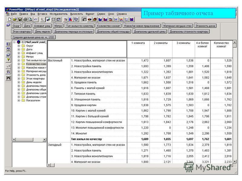 Пример табличного отчета