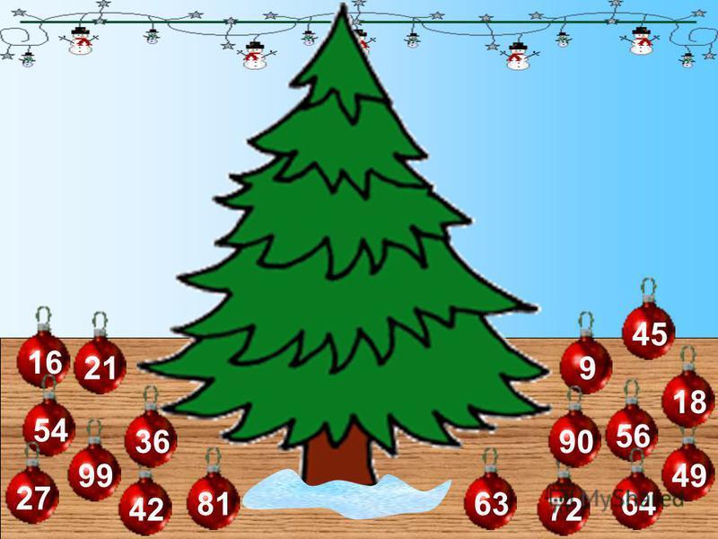 К новогоднему празднику надо украсить ёлочку. Бери шарики число которых делится на 9.