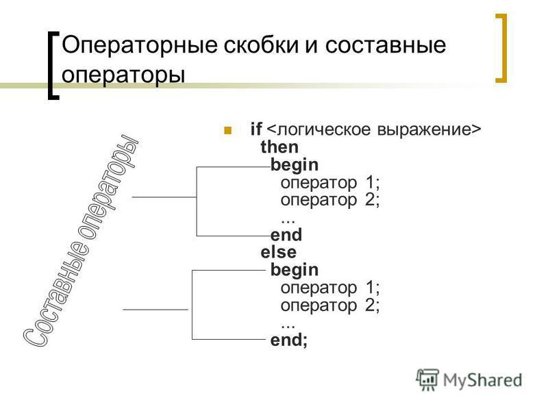 Операторные скобки и составные операторы if then begin оператор 1; оператор 2;... end else begin оператор 1; оператор 2;... end;
