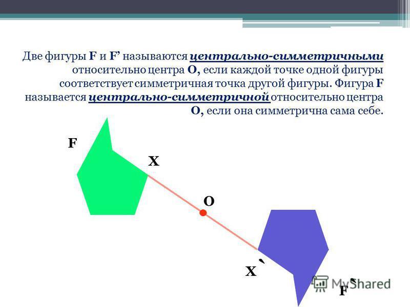 Две фигуры F и F называются центрально-симметричными относительно центра О, если каждой точке одной фигуры соответствует симметричная точка другой фигуры. Фигура F называется центрально-симметричной относительно центра О, если она симметрична сама се