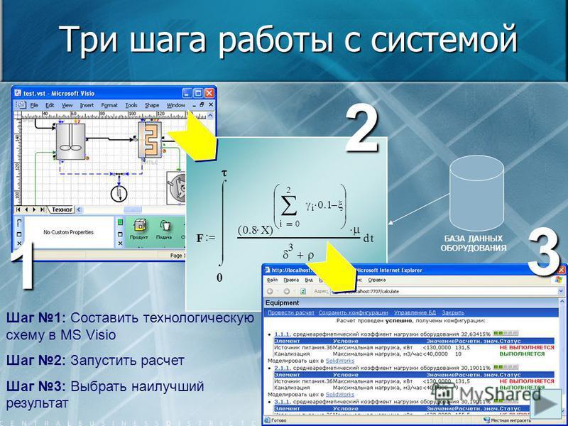 Три шага работы с системой F 0 t 0.8X () 0 2 i i 0.1 3 d 1 2 3 БАЗА ДАННЫХ ОБОРУДОВАНИЯ Шаг 1: Составить технологическую схему в MS Visio Шаг 2: Запустить расчет Шаг 3: Выбрать наилучший результат