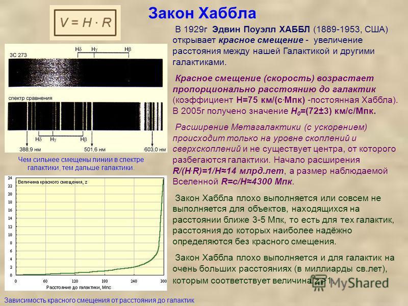 Закон Хаббла В 1929 г Эдвин Поуэлл ХАББЛ (1889-1953, США) открывает красное смещение - увеличение расстояния между нашей Галактикой и другими галактиками. Красное смещение (скорость) возрастает пропорционально расстоянию до галактик (коэффициент Н=75