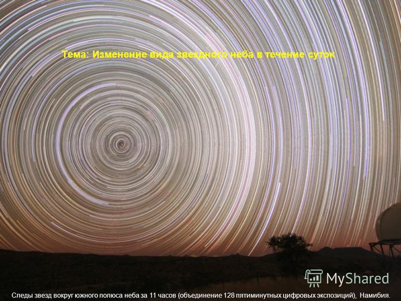 Тема: Изменение вида звездного неба в течение суток Следы звезд вокруг южного полюса неба за 11 часов (объединение 128 пятиминутных цифровых экспозиций), Намибия.
