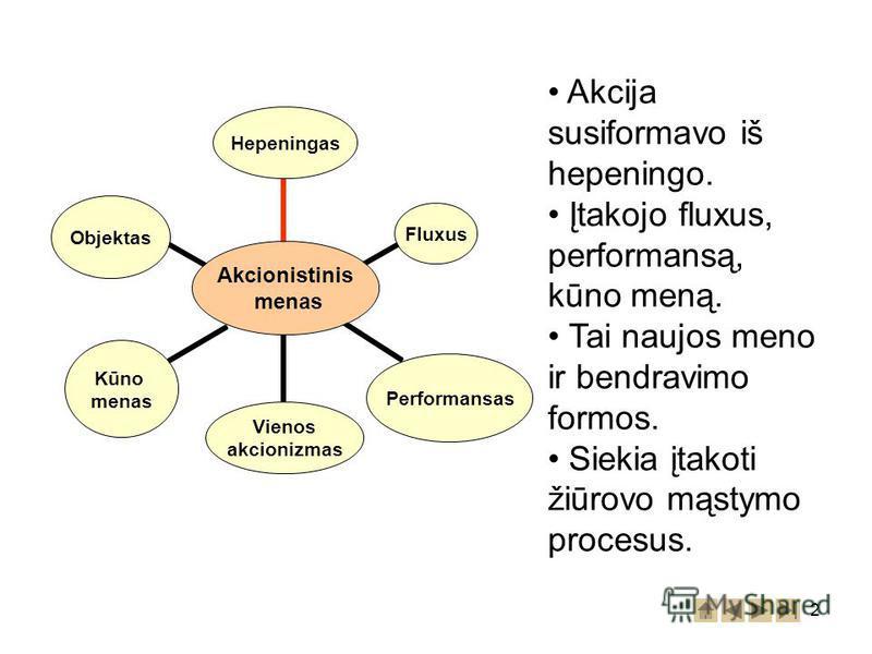 2 Akcionistinis menas HepeningasFluxusPerformansas Vienos akcionizmas Kūno menas Objektas Akcija susiformavo iš hepeningo. Įtakojo fluxus, performansą, kūno meną. Tai naujos meno ir bendravimo formos. Siekia įtakoti žiūrovo mąstymo procesus.