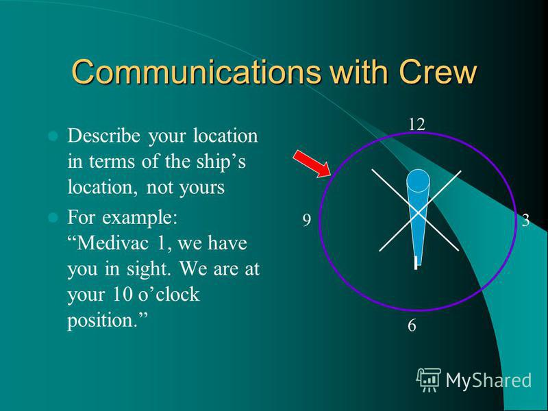 Communications with Crew Describe your location in terms of the ships location, not yours For example: Medivac 1, we have you in sight. We are at your 10 oclock position. 12 6 39