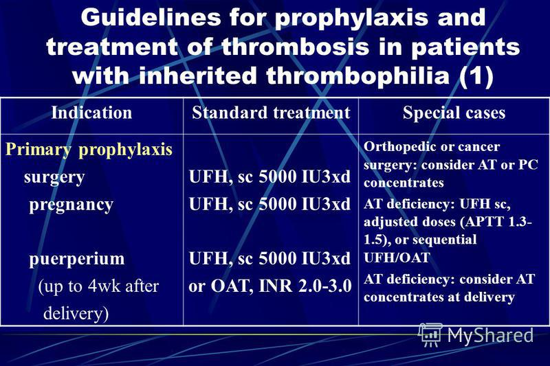 Guidelines for prophylaxis and treatment of thrombosis in patients with inherited thrombophilia (1) IndicationStandard treatmentSpecial cases Primary prophylaxis surgery pregnancy puerperium (up to 4wk after delivery) UFH, sc 5000 IU3xd or OAT, INR 2