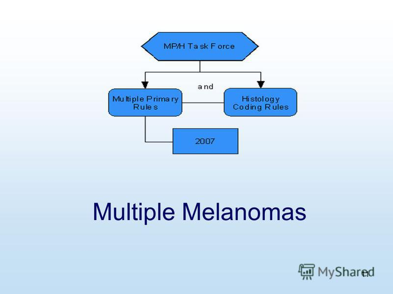 11 Multiple Melanomas