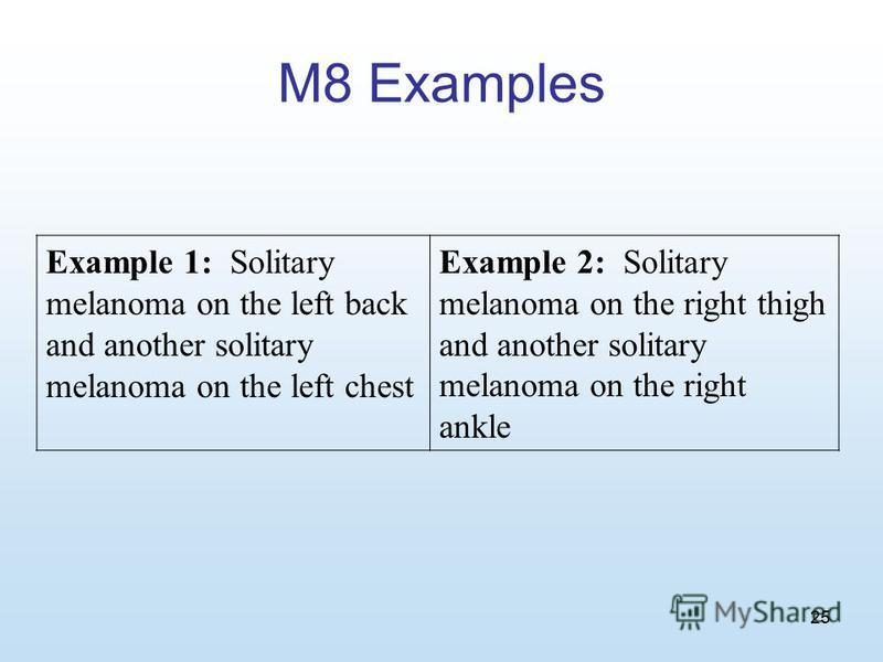25 M8 Examples Example 1: Solitary melanoma on the left back and another solitary melanoma on the left chest Example 2: Solitary melanoma on the right thigh and another solitary melanoma on the right ankle