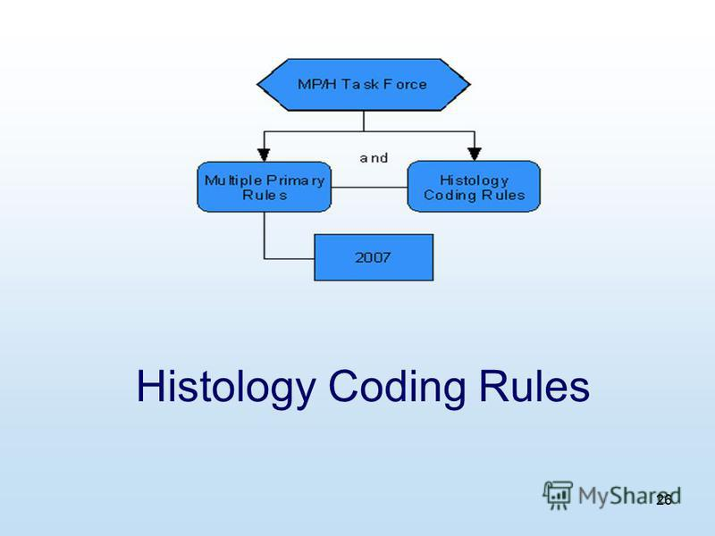 26 Histology Coding Rules