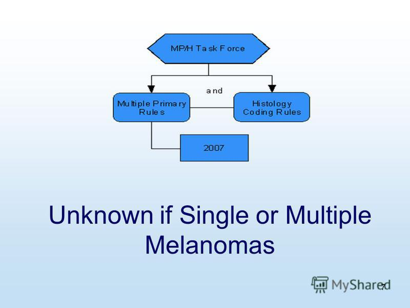 7 Unknown if Single or Multiple Melanomas