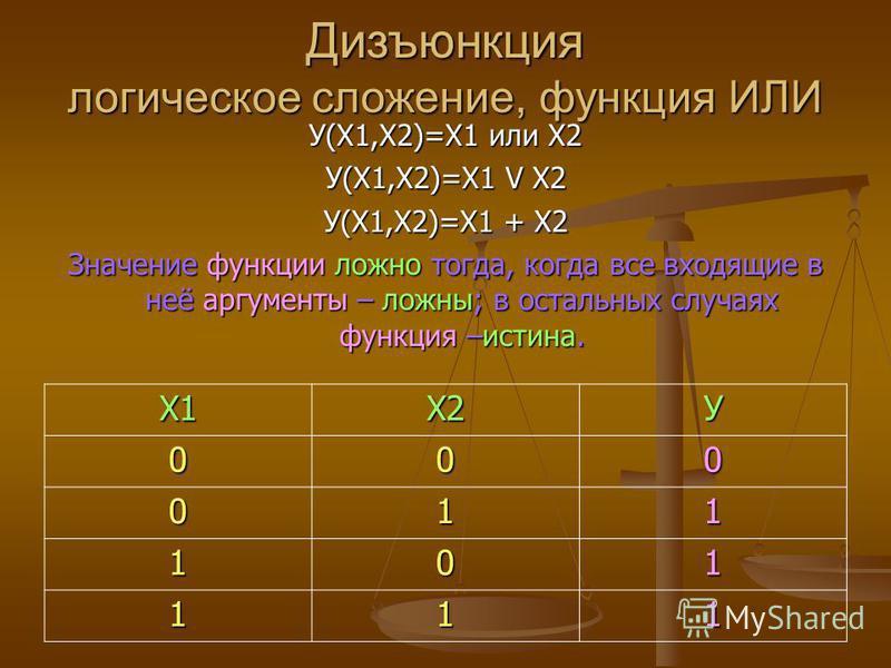 Высказывание Функция Два умножить на два равно четырем. истина Два умножить на два не равно четырем ложь