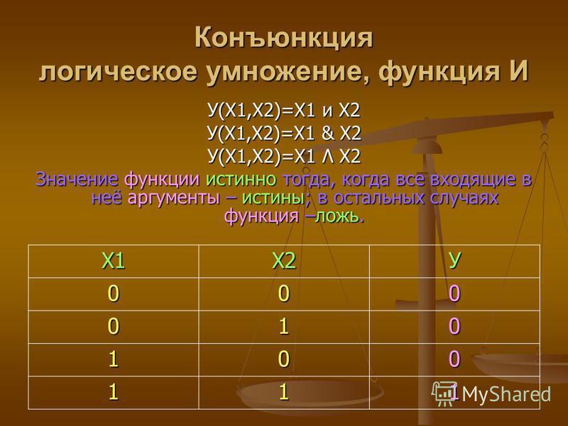 Высказывание Функция 2 х 2=5 или 3 х 3=9 2 х 2=4 или 3 х 3=10 2 х 2=4 или 3 х 3=9 истина 2 х 2=5 или 3 х 3=10 ложь