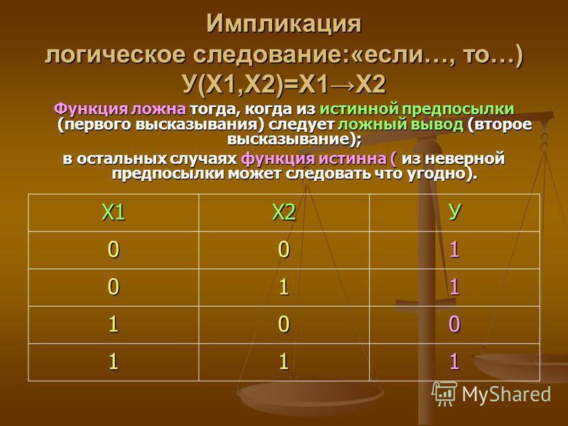 F(А,B,C)=A V (C & B) Количество строк в таблице: К=2 3 =8 Количество строк в таблице: К=2 3 =8 Количество логических операций – 3 Количество логических операций – 3 Последовательность: инверсия, конъюнкция, дизъюнкция. Последовательность: инверсия, к