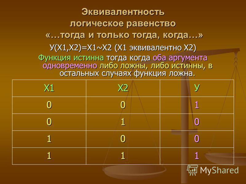 Высказывание Функция Если число делится на 10, то оно делится на 5. истина Если число делится на 10, то оно делится на 3. ложь