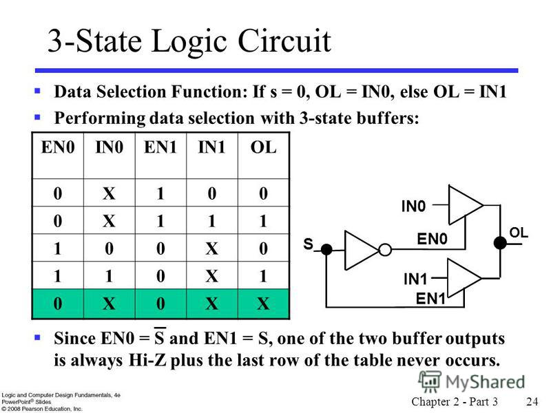 Data Selection Function: If s = 0, OL = IN0, else OL = IN1 Performing data selection with 3-state buffers: Since EN0 = S and EN1 = S, one of the two buffer outputs is always Hi-Z plus the last row of the table never occurs. Chapter 2 - Part 3 24 3-St