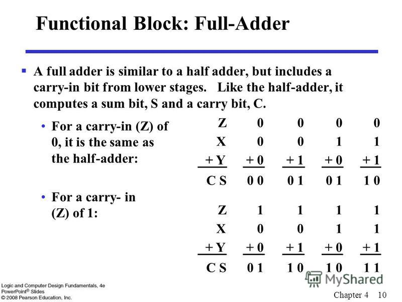 Chapter 4 10 Functional Block: Full-Adder A full adder is similar to a half adder, but includes a carry-in bit from lower stages. Like the half-adder, it computes a sum bit, S and a carry bit, C. For a carry-in (Z) of 0, it is the same as the half-ad