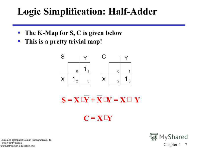 The K-Map for S, C is given below This is a pretty trivial map! Chapter 4 7 Logic Simplification: Half-Adder Y X 01 32 1 1 S Y X 01 32 1 C YXYXYXS YXC