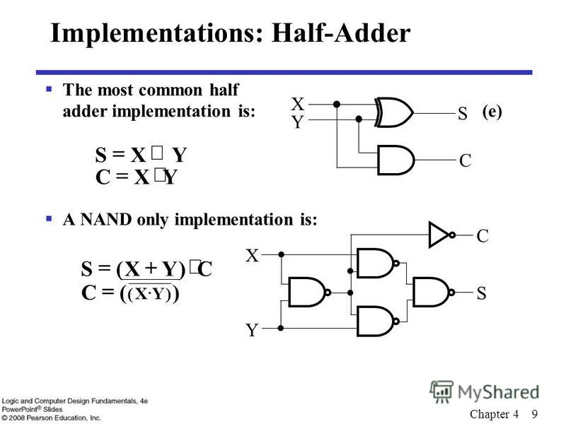 Chapter 4 9 Implementations: Half-Adder The most common half adder implementation is: (e) A NAND only implementation is: YXC YXS )(C C)YX(S )YX( X Y C S X Y C S