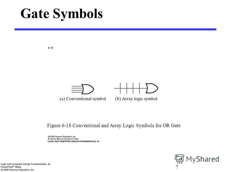 7 Gate Symbols Figure 6-18 Conventional and Array Logic Symbols for OR Gate