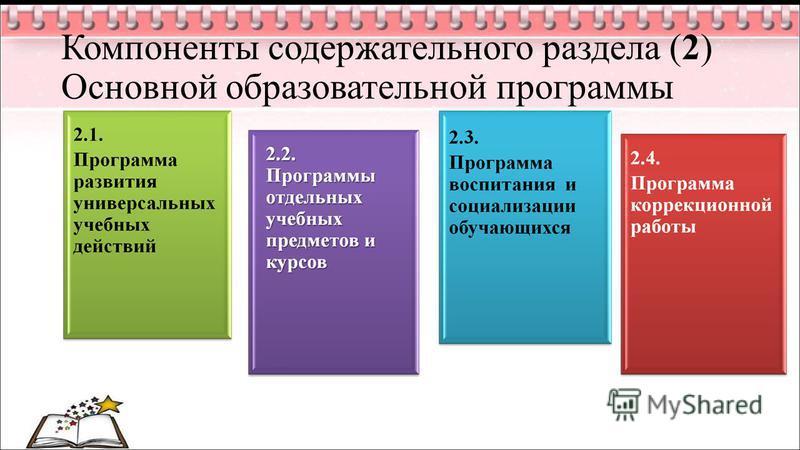 Компоненты содержательного раздела (2) Основной образовательной программы