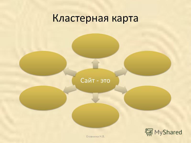 Кластерная карта Сайт - это Еговкина Н.В.