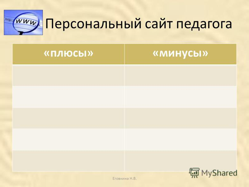 Персональный сайт педагога Еговкина Н.В. «плюсы»«минусы»
