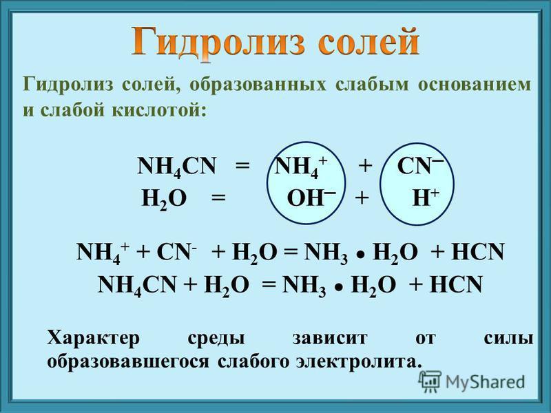 NH 4 CN = NH 4 + + CN H 2 O = OH + H + NH 4 + + CN - + H 2 O = NH 3 H 2 O + HCN NH 4 CN + H 2 O = NH 3 H 2 O + HCN Характер среды зависит от силы образовавшегося слабого электролита. Гидролиз солей, образованных слабым основанием и слабой кислотой: