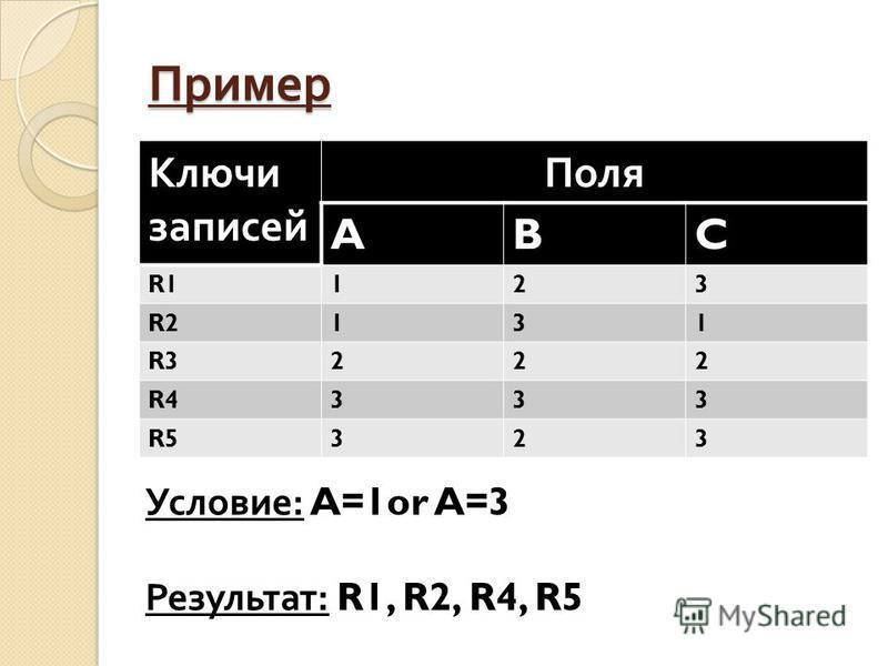 Пример Ключи записей Поля ABC R1123 R2131 R3222 R4333 R5323 Условие: A=1or A=3 Результат: R1, R2, R4, R5