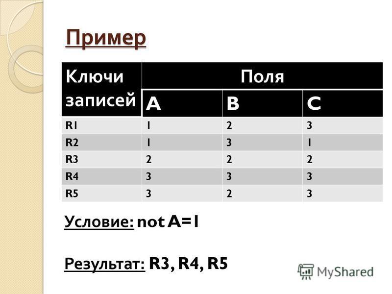 Пример Ключи записей Поля ABC R1123 R2131 R3222 R4333 R5323 Условие: not A=1 Результат: R3, R4, R5