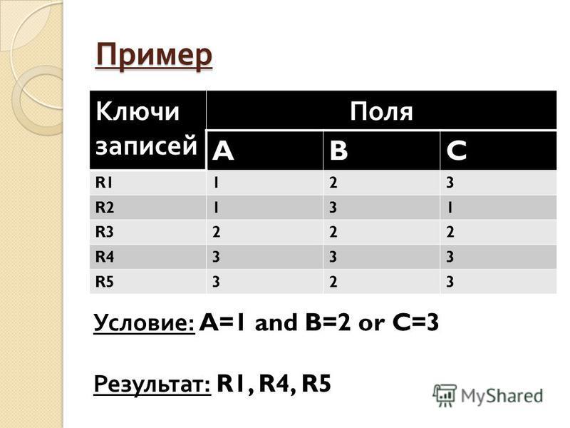 Пример Ключи записей Поля ABC R1123 R2131 R3222 R4333 R5323 Условие: A=1 and B=2 or C=3 Результат: R1, R4, R5