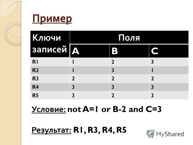 Пример Ключи записей Поля ABC R1123 R2131 R3222 R4333 R5323 Условие: not A=1 or B-2 and C=3 Результат: R1, R3, R4, R5