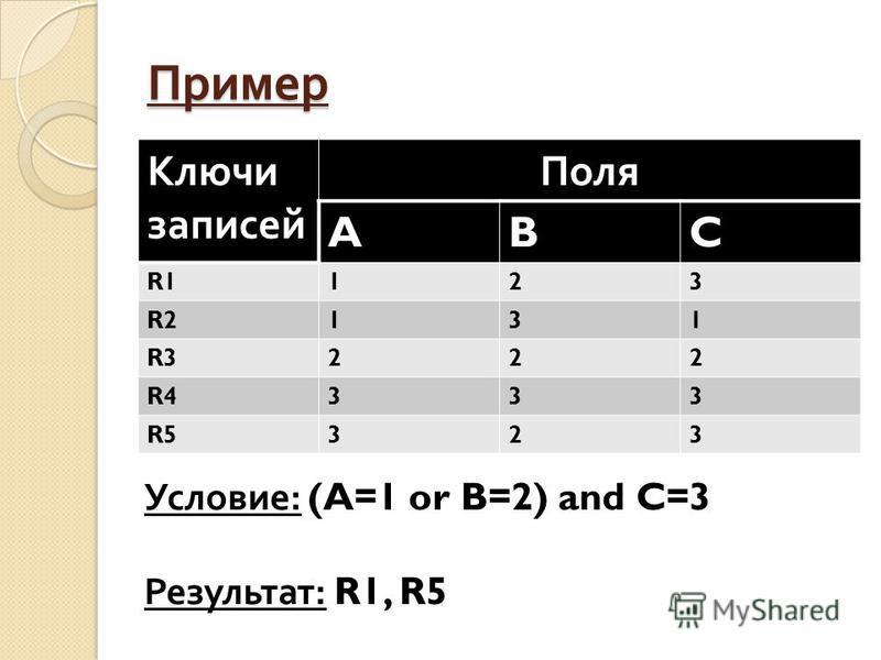 Пример Ключи записей Поля ABC R1123 R2131 R3222 R4333 R5323 Условие: (A=1 or B=2) and C=3 Результат: R1, R5