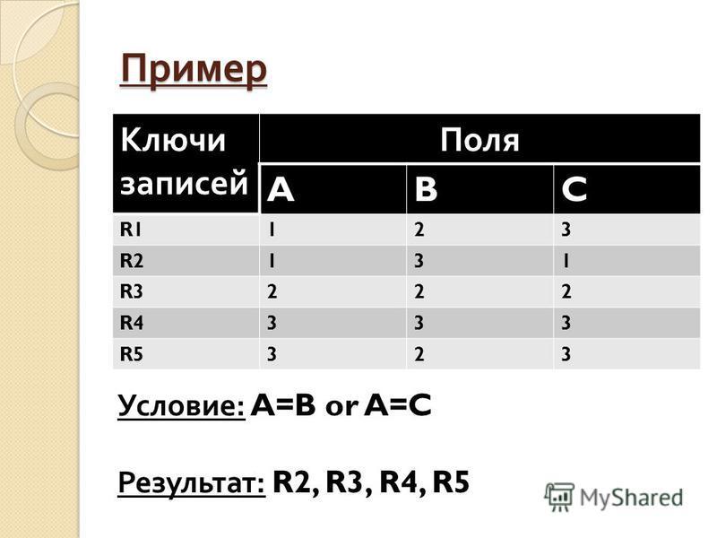 Пример Ключи записей Поля ABC R1123 R2131 R3222 R4333 R5323 Условие: A=B or A=C Результат: R2, R3, R4, R5