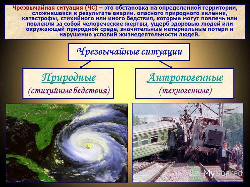 Чрезвычайные ситуации Природные Природные (стихийные бедствия) Антропогенные Антропогенные (техногенные) Чрезвычайная ситуация (ЧС) – это обстановка на определенной территории, сложившаяся в результате аварии, опасного природного явления, катастрофы,