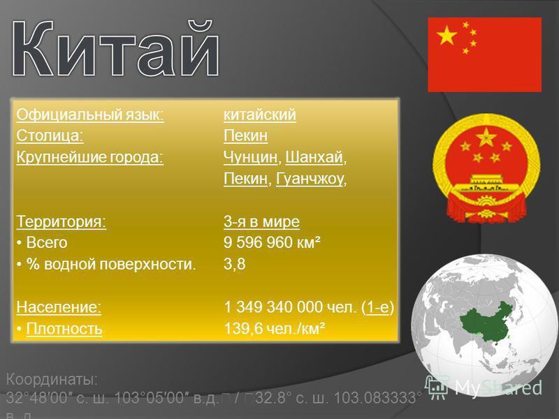 Координаты: 32°4800 с. ш. 103°0500 в.д. / 32.8° с. ш. 103.083333° в. д. Официальный язык: Столица: Крупнейшие города: Территория: Всего % водной поверхности. Население: Плотность китайский Пекин Чунцин, Шанхай, Пекин, Гуанчжоу, 3-я в мире 9 596 960 к