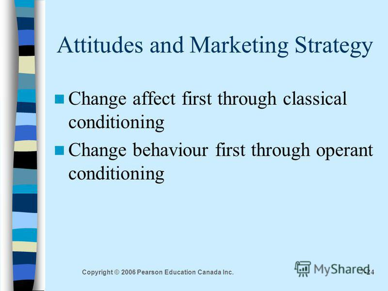 7-24 Copyright © 2006 Pearson Education Canada Inc. Attitudes and Marketing Strategy Change affect first through classical conditioning Change behaviour first through operant conditioning